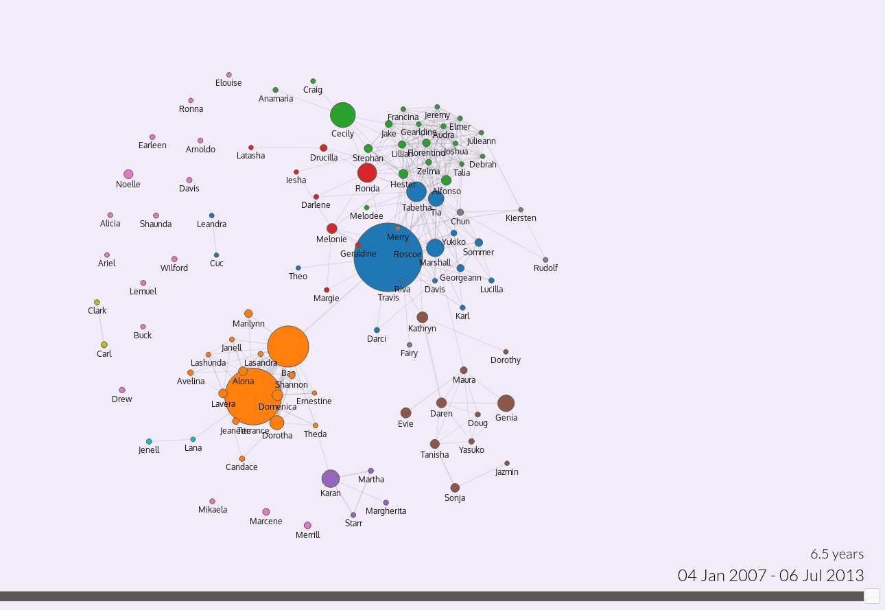 Screenshot of the Immersion's demo. It is a map made by the metadata extracted from a user email account.